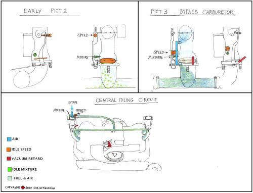 small resolution of triumph wiring diagram dual carbs wiring library triumph parts diagram image may have been reduced in