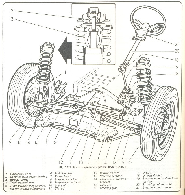 74 Super Beetle Front End Diagram : 33 Wiring Diagram
