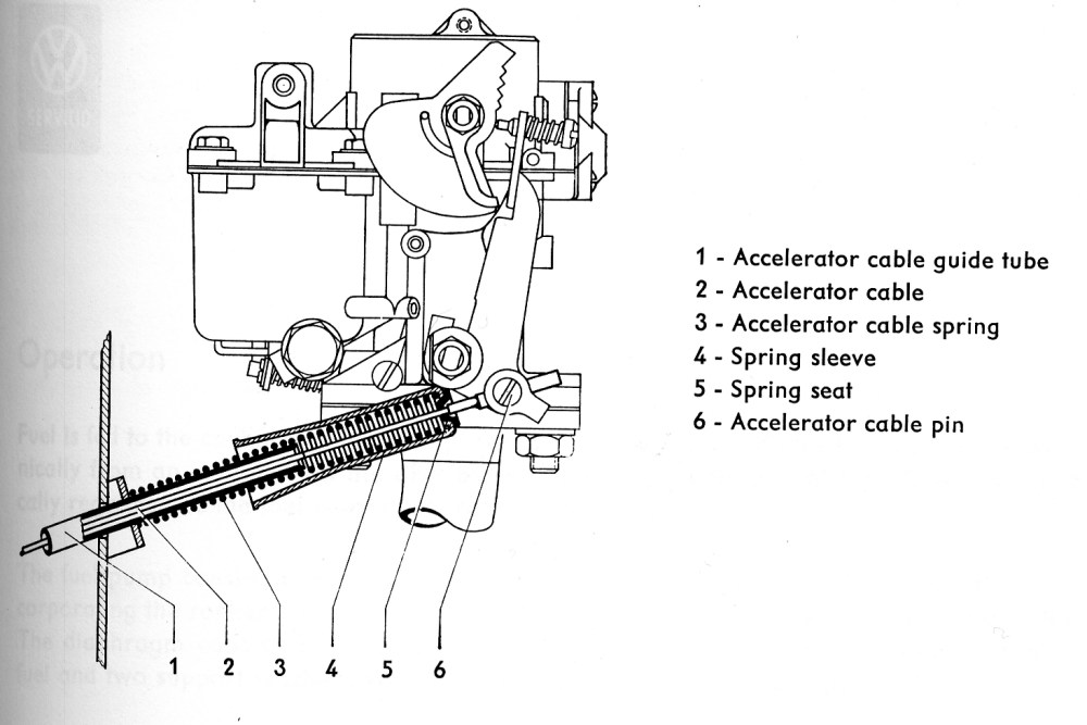 medium resolution of vw carb diagram