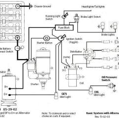 Sand Rail Wiring Diagram Worcester Greenstar Ri Boiler Great Installation Of Schematic Third Level Rh 16 8 21 Jacobwinterstein Com Subaru