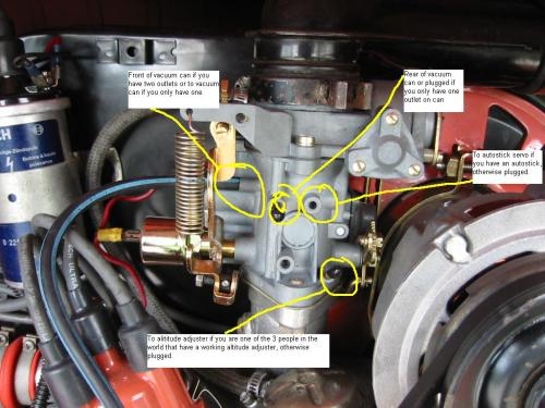 small resolution of vw carb wiring wiring diagramvw beetle carb diagram wiring diagrams value mix vw carb wiring wiring