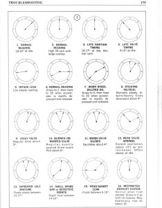 Vacuum gauge troubleshooting chart also thesamba gallery rh