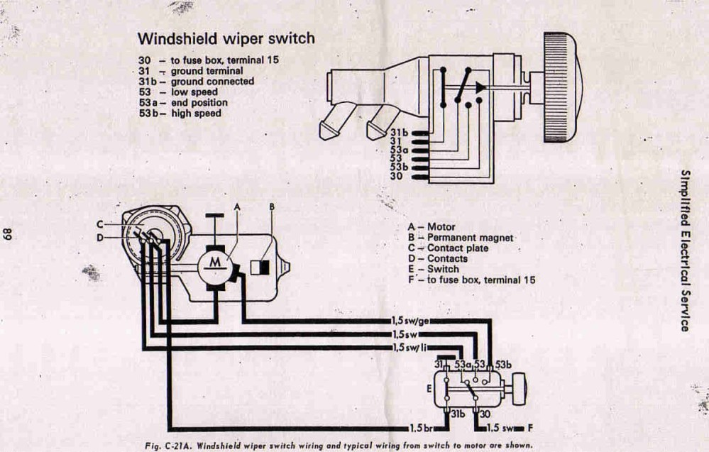 medium resolution of vw bug wiper motor wiring wiring diagrams scematic 1971 vw wiring vw bug wiper motor wiring
