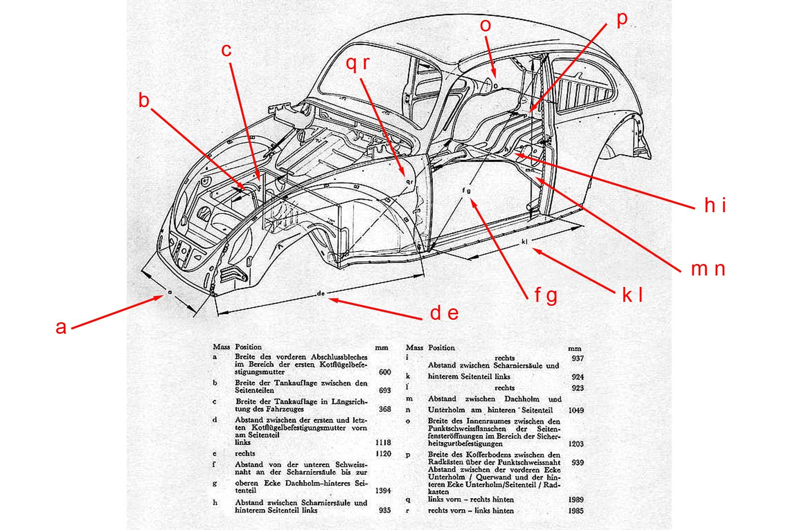 Volkswagen Beetle Body Diagrams : 31 Wiring Diagram Images