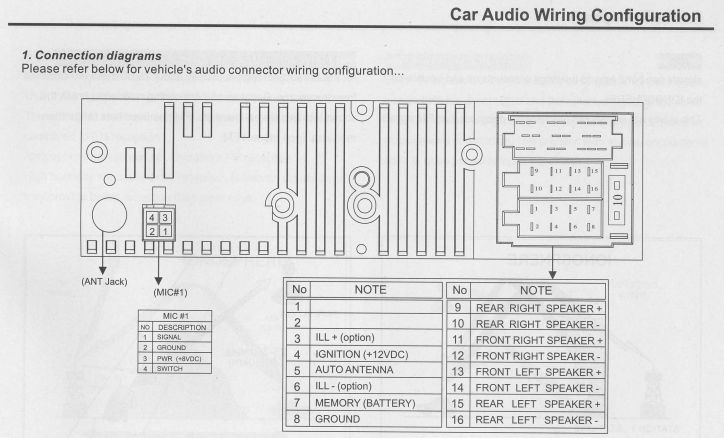 Freightliner Radio Harness : 26 Wiring Diagram Images