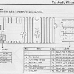 2005 Freightliner Columbia Wiring Diagram 12 Volt Winch Solenoid Stereo And Somurichrhsomurich Radio At Gmaili Net