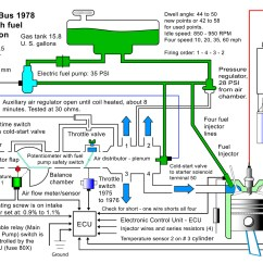 1972 Porsche 914 Wiring Diagram For Whirlpool Gold Refrigerator Thesamba Com Bay Window Bus View Topic Fuel Injection Image May Have Been Reduced In Size Click To Fullscreen