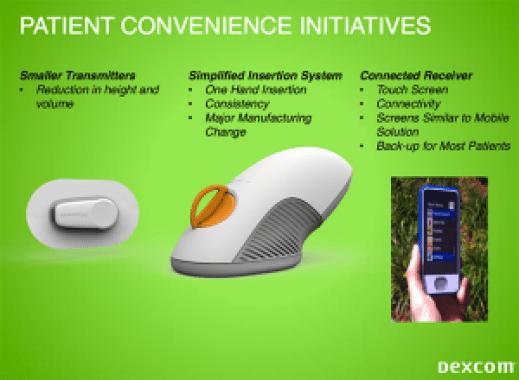 NEWS FLASH:  FDA Clears Dexcom G6!