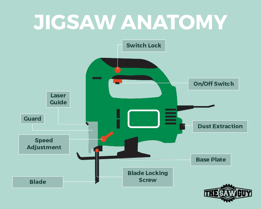 The Best Jigsaw for 2018 – Complete Buying Guide & Reviews Bosch Jigsaw Wiring Diagram on schlage wiring diagram, abb wiring diagram, estate wiring diagram, power wiring diagram, foscam wiring diagram, dcs wiring diagram, roper wiring diagram, dremel wiring diagram, braun wiring diagram, broan wiring diagram, karcher wiring diagram, bourns wiring diagram, nordictrack wiring diagram, toshiba wiring diagram, bomag wiring diagram, crosley wiring diagram, milwaukee sawzall wiring diagram, panasonic wiring diagram, viking wiring diagram, eureka vacuum wiring diagram,