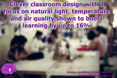 Clever Classrooms