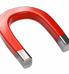 Magnets   TheSchoolRun [ 1264 x 1519 Pixel ]