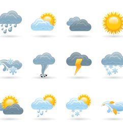 Weather   TheSchoolRun [ 1142 x 1280 Pixel ]