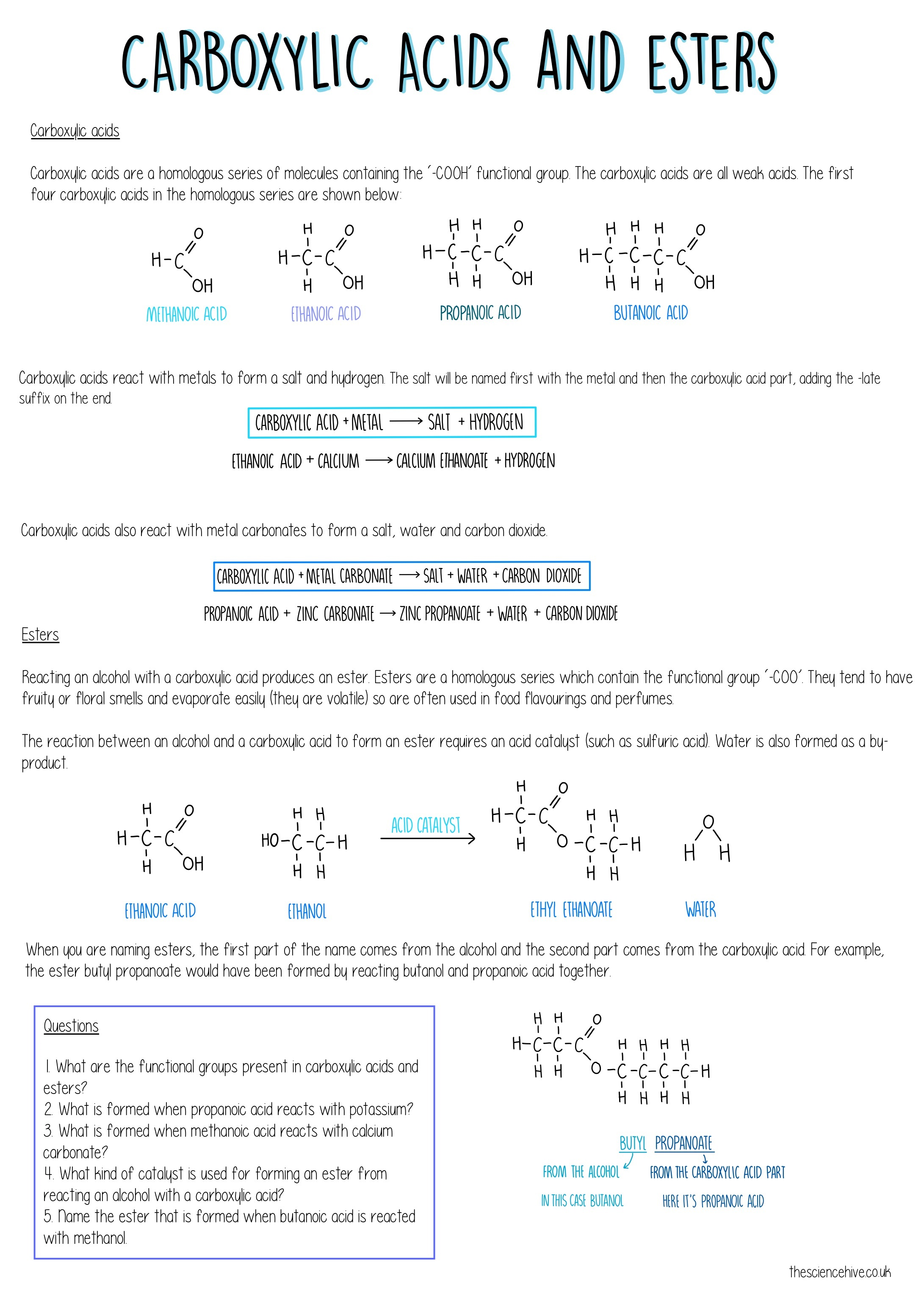 Alcohols Carboxylic Acids And Esters Gcse