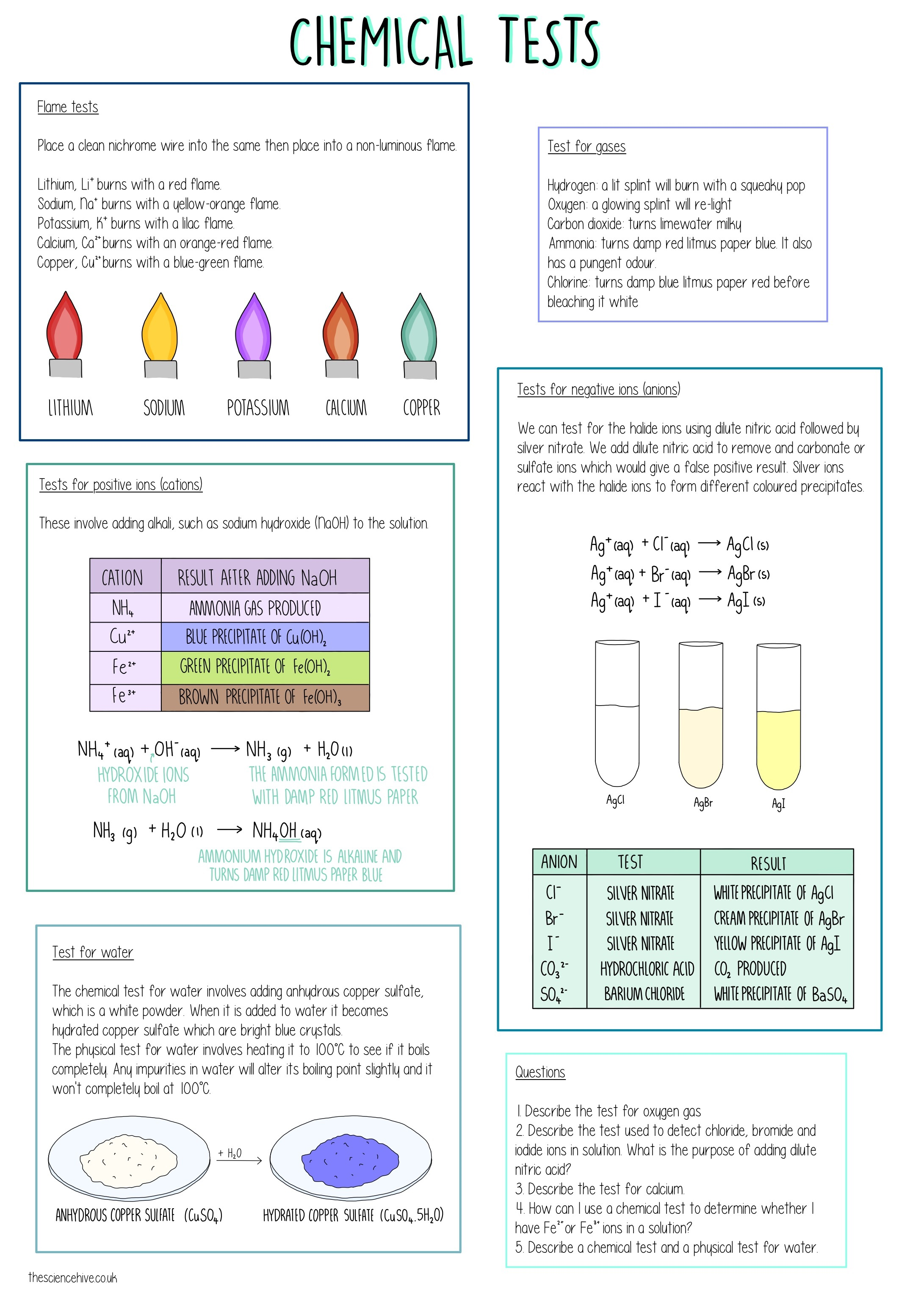 Chemical Tests Gcse