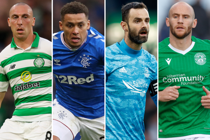 Celtic top the rankings in Scotland for most loyal and settled squad