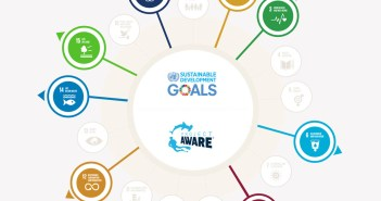 Project AWARE Infographics