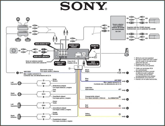 Pioneer Car Stereo Wiring Diagram Free Diagrams : Resume