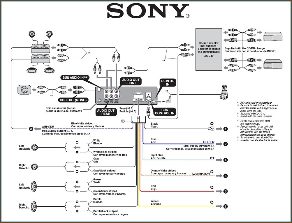 Car Stereo Wiring Diagram Sony Diagrams : Resume Examples