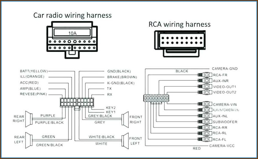 Kenwood Car Stereo Wiring Harness Diagram Diagrams