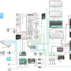 Whole House Wiring Diagram Viessmann Boiler Diagrams Elk M1 Gold Connection Help Diy Installers