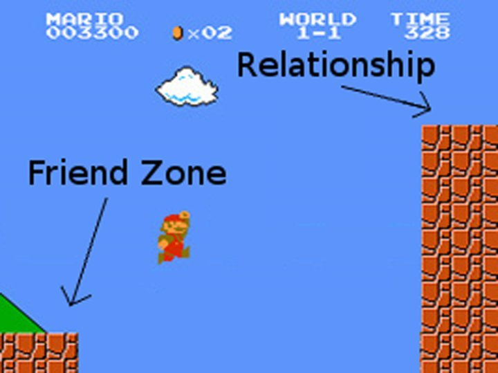 Dating fail friend zone
