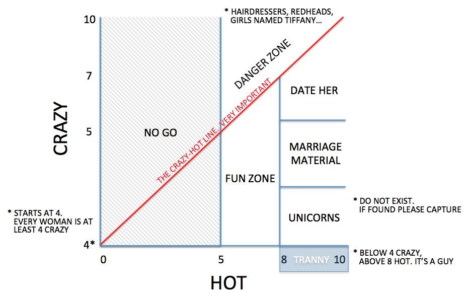 Segmentacion de mercado ejemplo yahoo dating