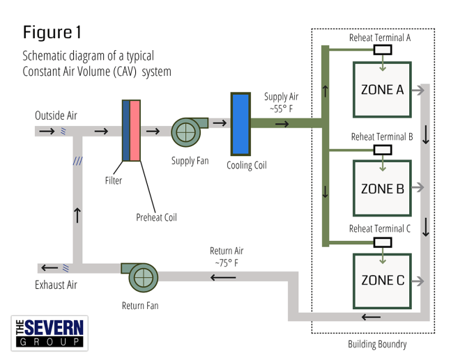 Hvac System Floor Plan | Wikizie.co