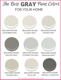 Gray Paint Colors for Your Home - (Best Benjamin Moore ...