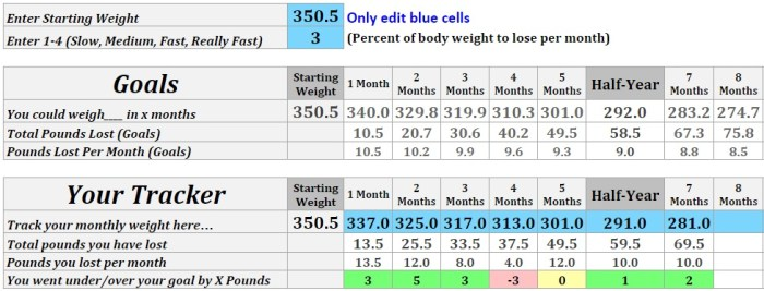 Did the nih just create the best weight loss calculator ever.