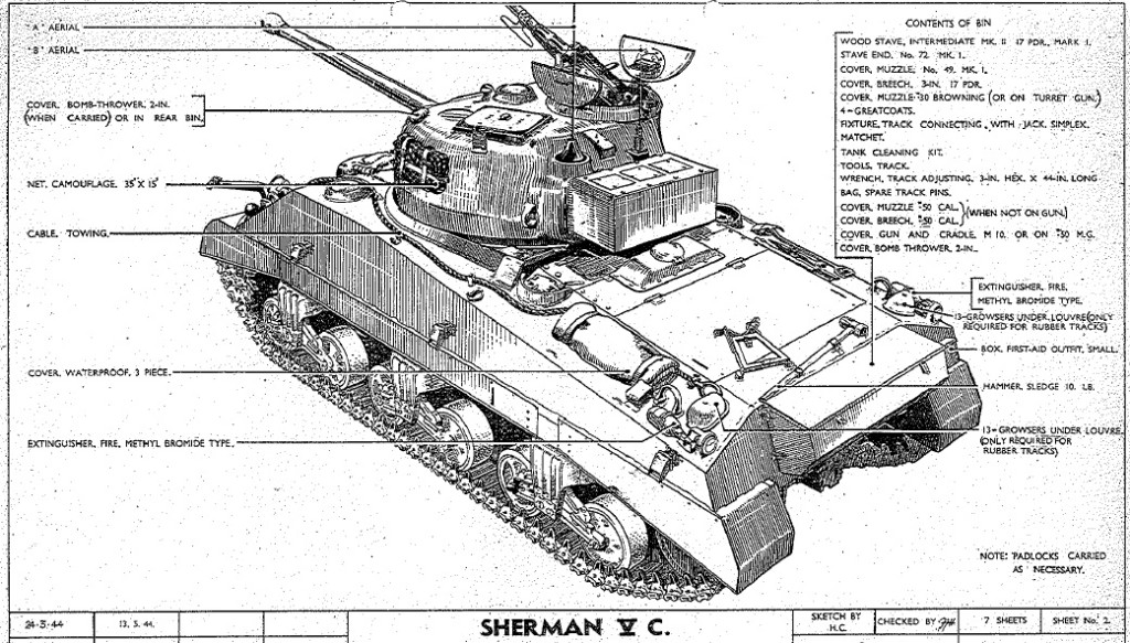 #30 Sherman Model Specifications: Data, and Lots of It