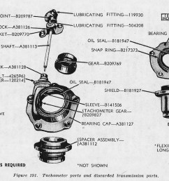 the transmission was shifted with a traditional stick shift mounted on the right side of the transmission on the lee and the left on all sherman models  [ 2877 x 1935 Pixel ]