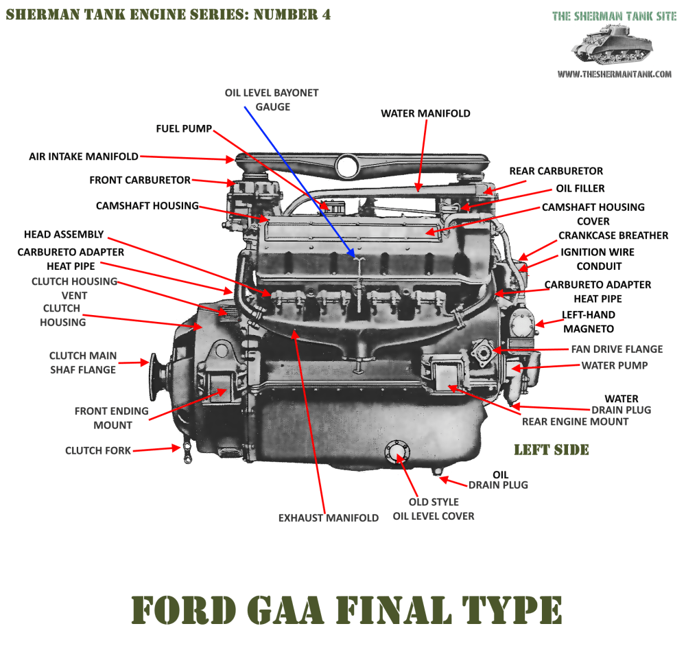 medium resolution of tank engine diagram the ford gaa data page more info and technical drawings and manualthe gaa is really a