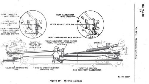 small resolution of gaa ignition wiring diagram gaa throttle linkage
