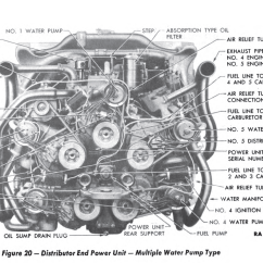 Labeled Diagram Of A Motor Car Gretsch Wiring Thomas Bus Diagrams Chevy