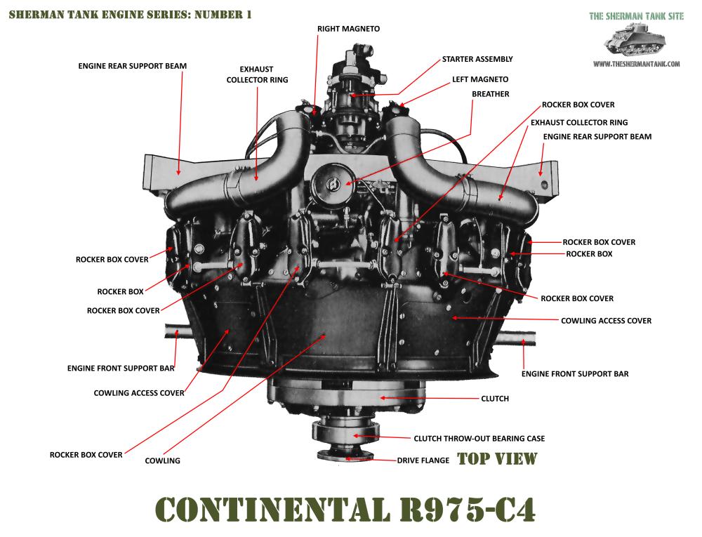medium resolution of tank engine diagram wiring diagram repair guidestank engine diagram r975 the sherman tank sitecoming soon