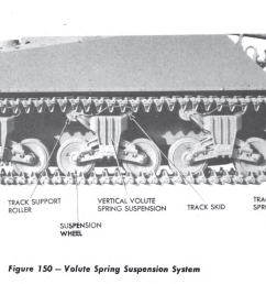late vvss diagram [ 1712 x 888 Pixel ]