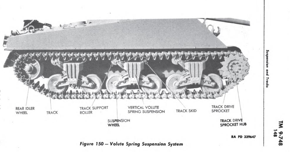 medium resolution of late vvss diagram