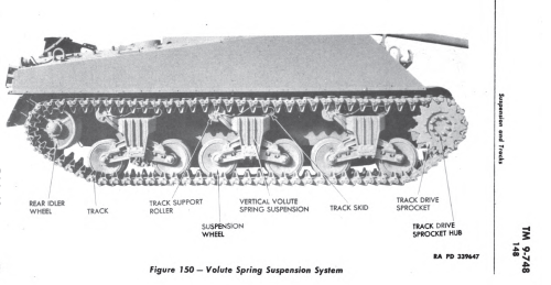 small resolution of late vvss diagram