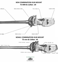 75mm m3 gun information page the sherman tank site gun grip diagram 75mm m3 gun information [ 1612 x 1600 Pixel ]