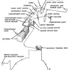 Auto Rod Controls 3720 Wiring Diagram 1997 Jeep Grand Cherokee Laredo Control Panel Manual E Books 3700 Arco Library