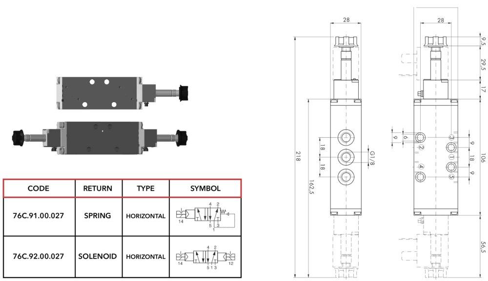 medium resolution of 76c 5 2 way poppet valves g1 8 dnom 6mm actuation solenoid manual override
