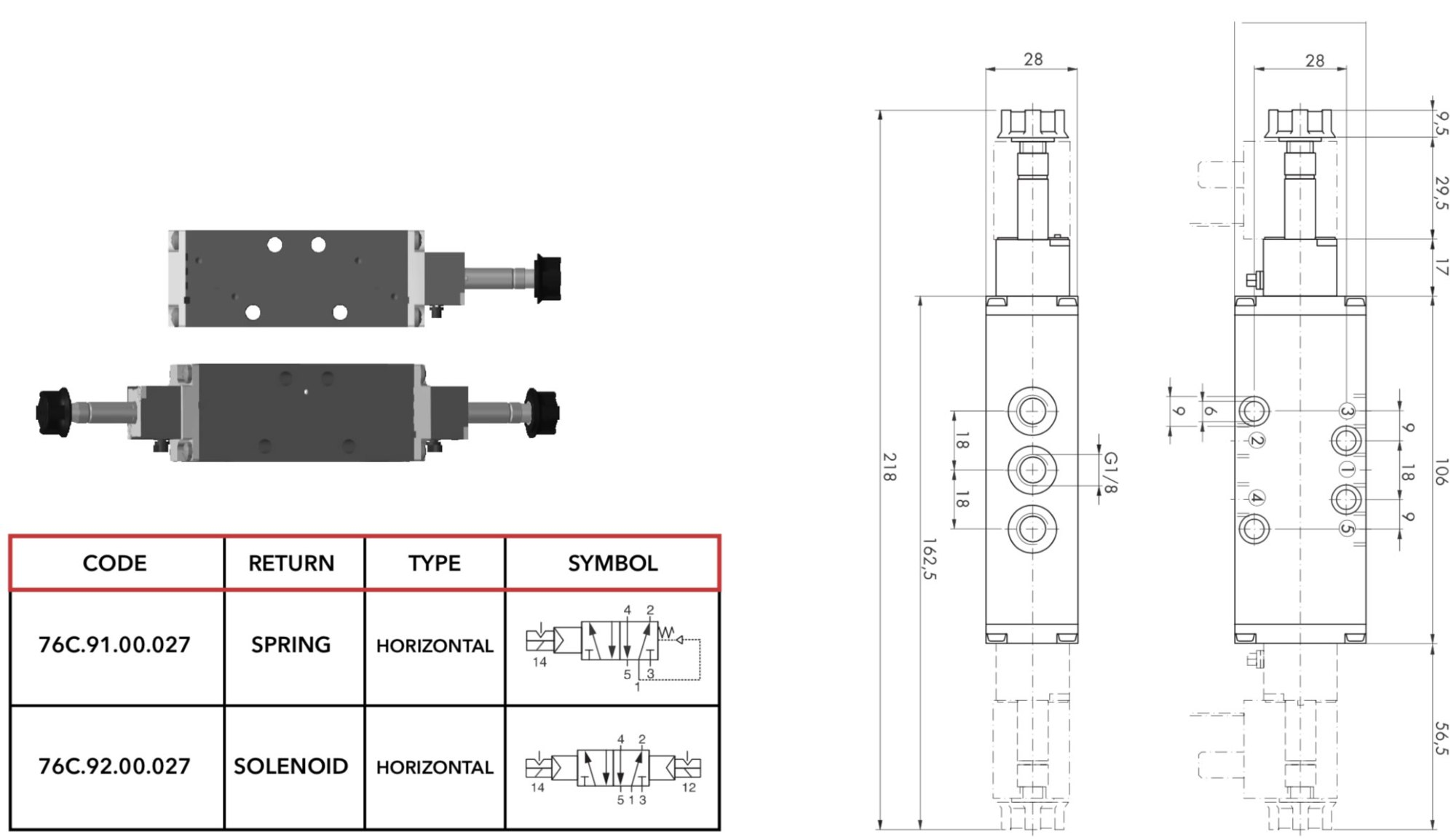 hight resolution of 76c 5 2 way poppet valves g1 8 dnom 6mm actuation solenoid manual override