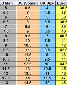 Women  shoe size conversion to men chart also nurufunicaasl rh