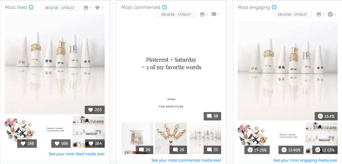 Increase Instagram Engagement - View your best performing content on Iconosquare