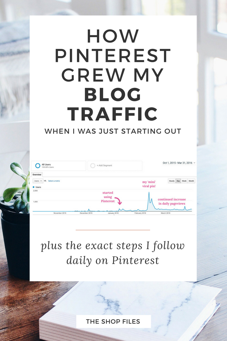 Learn how I grew traffic to my new blog in the first three months of using Pinterest. I share my exact daily Pinterest strategy and how to increase website traffic using Pinterest, how I got my first viral pin, what to pin on Pinterest, and how many pins to post per day on Pinterest