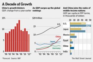 china economy1