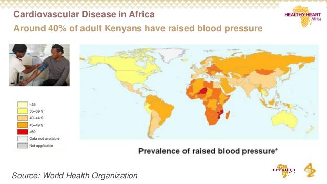 blood pressure3