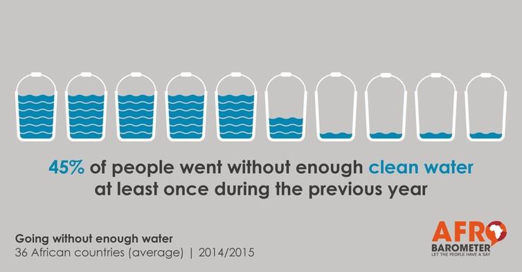 Africa water problem.jpg2