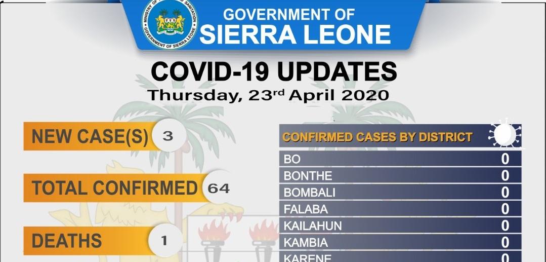 coronavirus sierra leone status – 23042020 -1