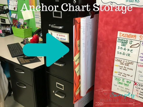 Classroom Management Series: Lesson Planning and Material Storage. Inside this post tips on how to lesson plan efficiently as well as tips on lesson material and anchor chart storage!